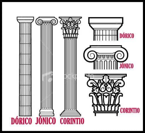 Siglo de pericles historia universal - Pilares y columnas ...