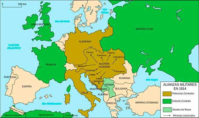 Mapa alianzas gran guerra