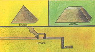 arquitectura egipcia piramide mastaba