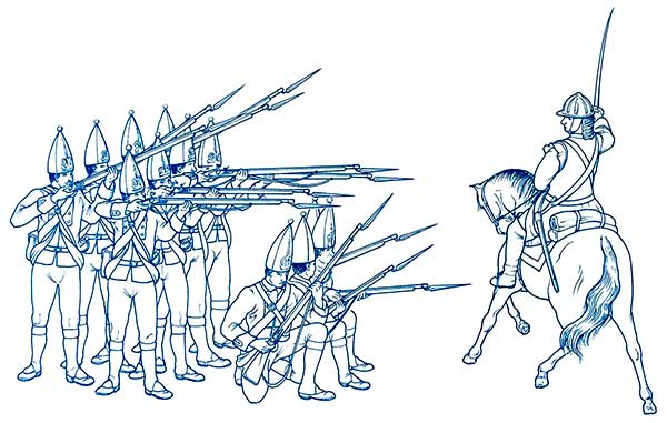 formacion infanteria siglo XVIII