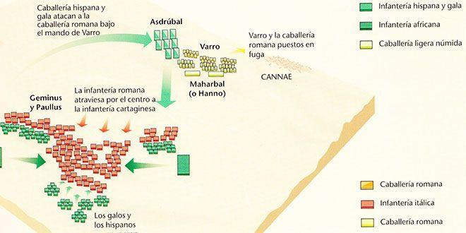 mapa batalla cannas