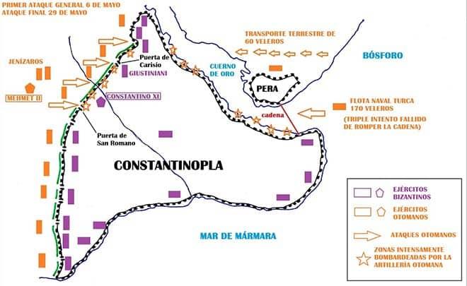mapa batalla de constantinopla