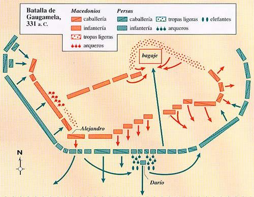 mapa batalla de gaugamela