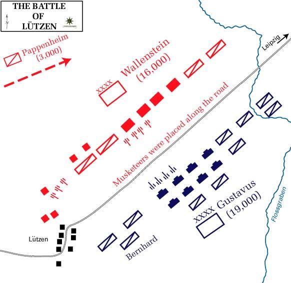 Mapa de la batalla de Lutzen