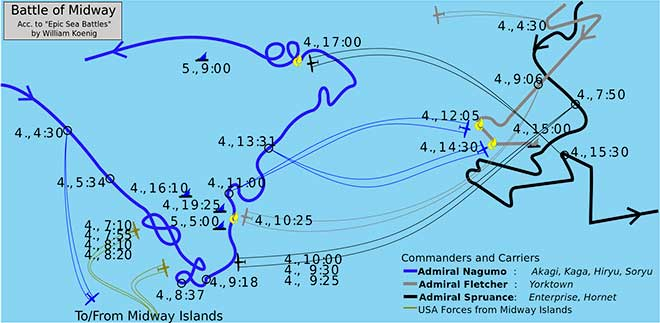 mapa batalla midway