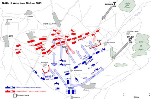 mapa batalla waterloo