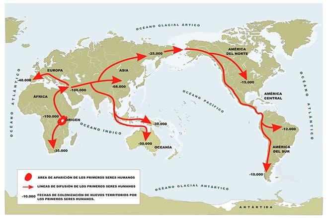 poblamiento homo sapiens sapiens