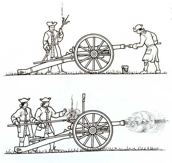 preparacion canon