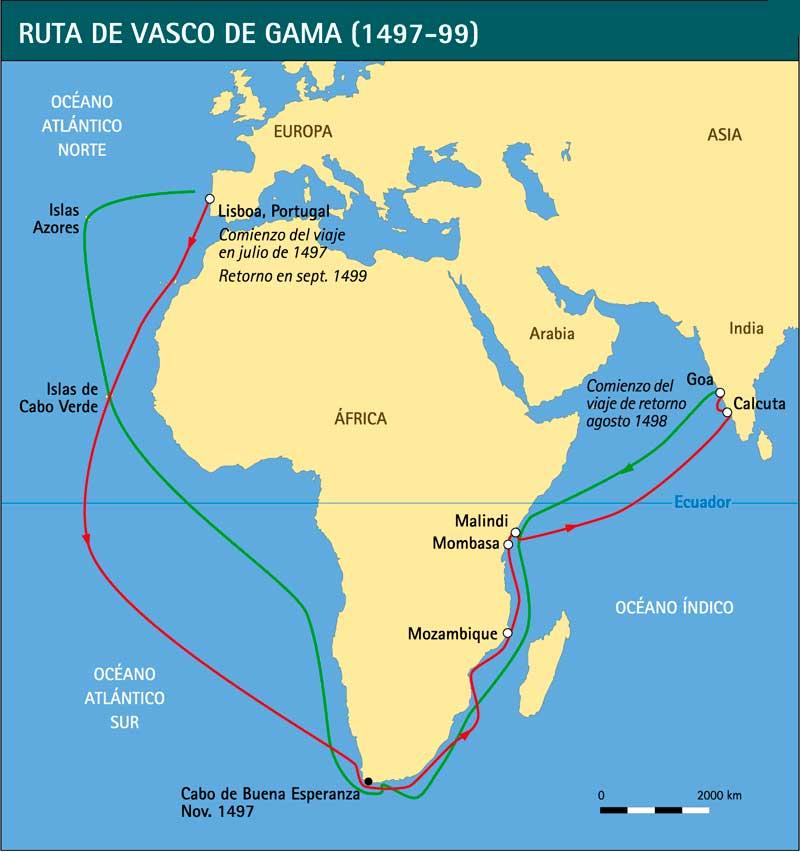 Viaje de Vasco da Gama